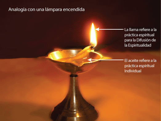 Lamp-analogy_Spanish_FINAL