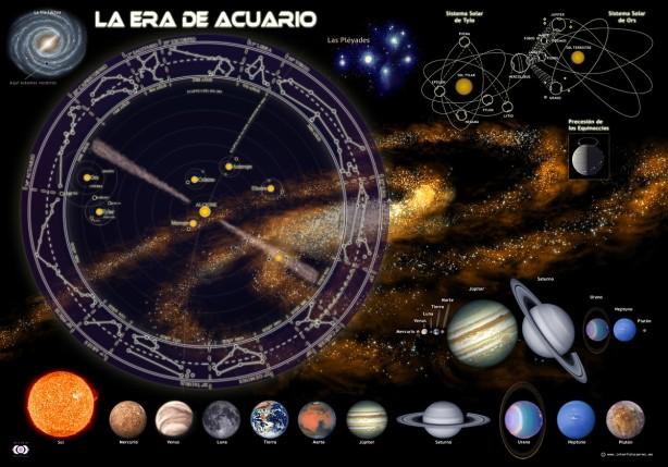 Lamina_Era_Acuario