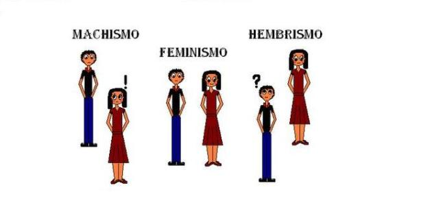Hembrismo